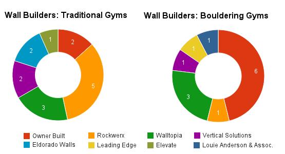 2013-wall-builders