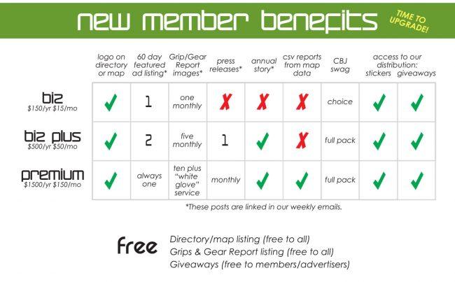 CBJ Membership Has Benefits