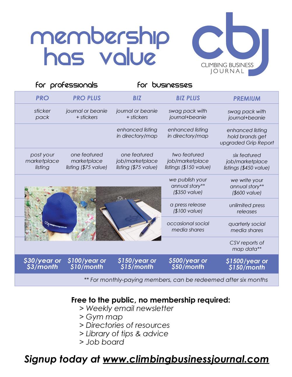 CBJ membership has value