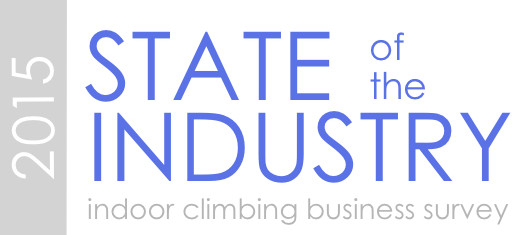 State of the Industry: Annual Survey